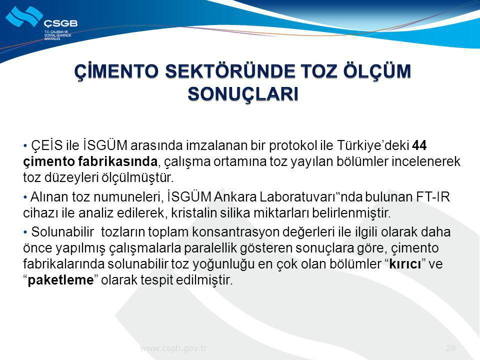 ÇEİS ile İSGÜM arasında imzalanan bir protokol ile Türkiye'deki 44 çimento fabrikasında, çalışma ortamına toz yayılan bölümler incelenerek toz düzeyle