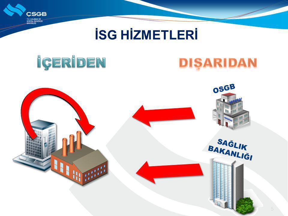 ÇEİS tarafından 14-15 Kasım 2008 tarihlerinde İzmir'de Çimento Sektöründe İş Sağlığı ve Güvenliği Sempozyumu düzenlenmiştir.