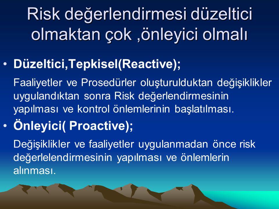 Risk değerlendirmesi düzeltici olmaktan çok,önleyici olmalı Düzeltici,Tepkisel(Reactive); Faaliyetler ve Prosedürler oluşturulduktan değişiklikler uygulandıktan sonra Risk değerlendirmesinin yapılması ve kontrol önlemlerinin başlatılması.