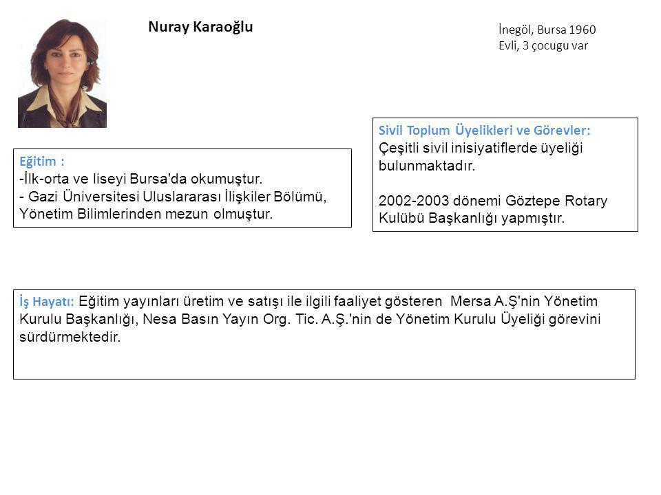 Nuray Karaoğlu İş Hayatı: Eğitim yayınları üretim ve satışı ile ilgili faaliyet gösteren Mersa A.Ş nin Yönetim Kurulu Başkanlığı, Nesa Basın Yayın Org.