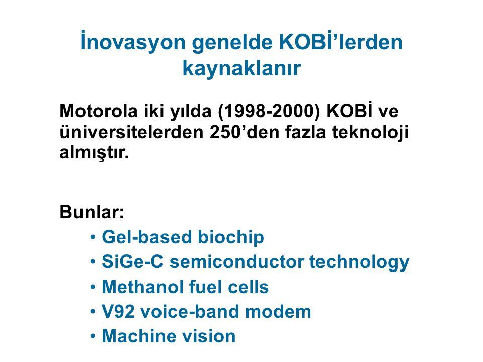 İnovasyon genelde KOBİ'lerden kaynaklanır Motorola iki yılda (1998-2000) KOBİ ve üniversitelerden 250'den fazla teknoloji almıştır. Bunlar: Gel-based