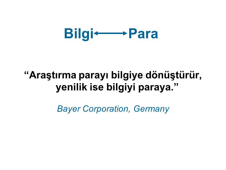 """Bilgi Para """"Araştırma parayı bilgiye dönüştürür, yenilik ise bilgiyi paraya."""" Bayer Corporation, Germany"""