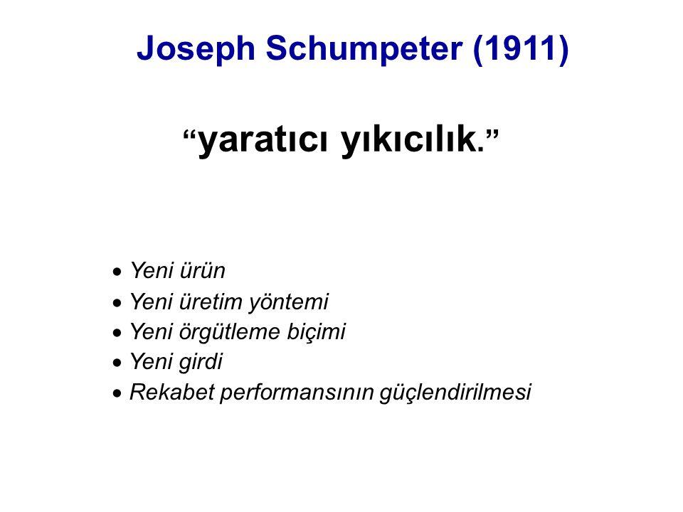 """Joseph Schumpeter (1911) """" yaratıcı yıkıcılık.""""  Yeni ürün  Yeni üretim yöntemi  Yeni örgütleme biçimi  Yeni girdi  Rekabet performansının güçlen"""