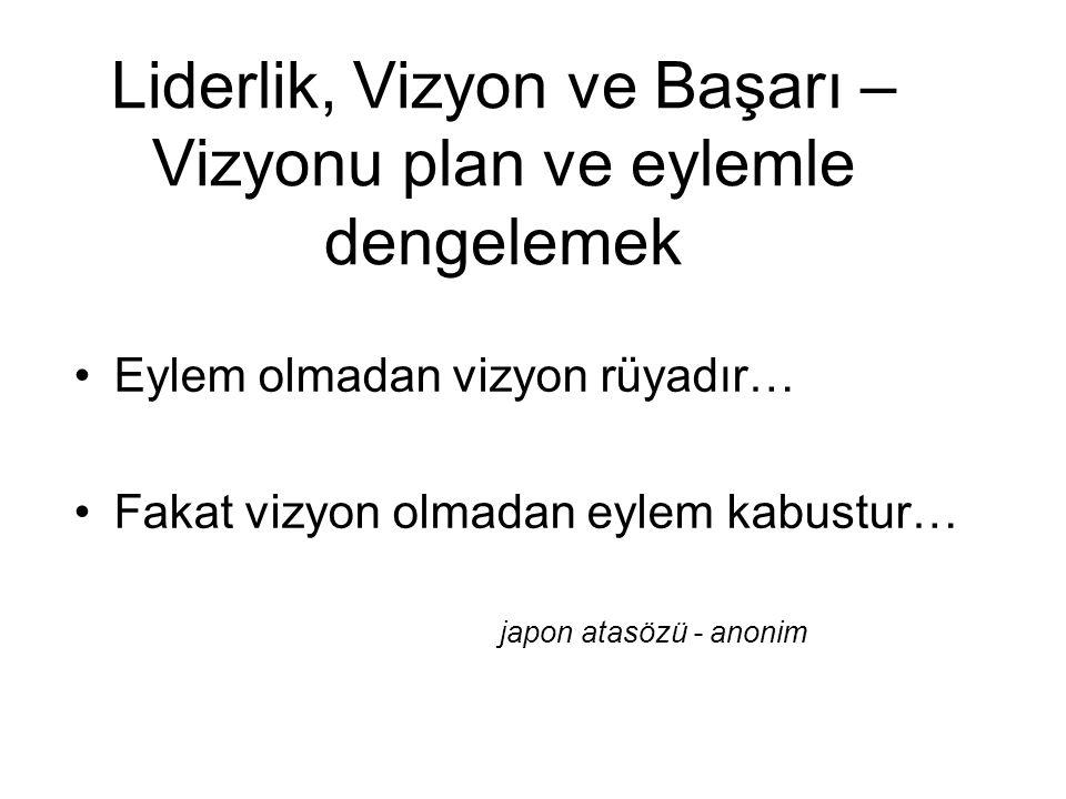 Liderlik, Vizyon ve Başarı – Vizyonu plan ve eylemle dengelemek Eylem olmadan vizyon rüyadır… Fakat vizyon olmadan eylem kabustur… japon atasözü - ano