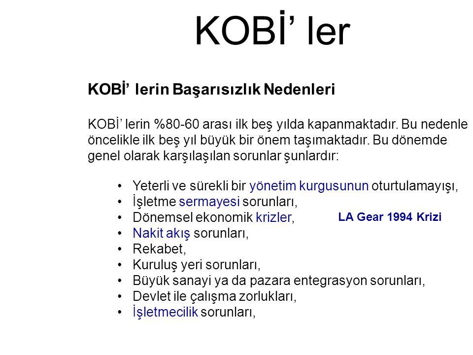 KOBİ' lerin Başarısızlık Nedenleri KOBİ' lerin %80-60 arası ilk beş yılda kapanmaktadır. Bu nedenle öncelikle ilk beş yıl büyük bir önem taşımaktadır.