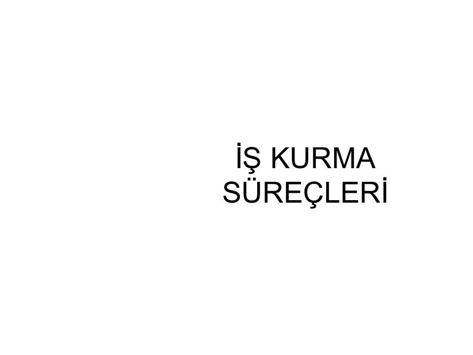 İŞ KURMA SÜREÇLERİ