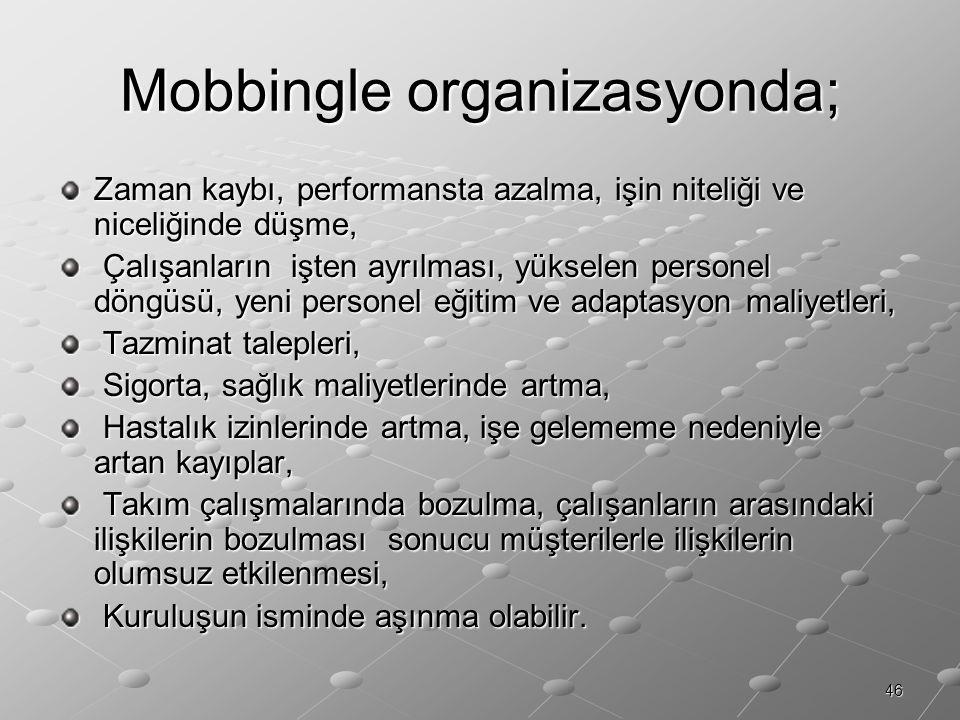 46 Mobbingle organizasyonda; Zaman kaybı, performansta azalma, işin niteliği ve niceliğinde düşme, Çalışanların işten ayrılması, yükselen personel dön