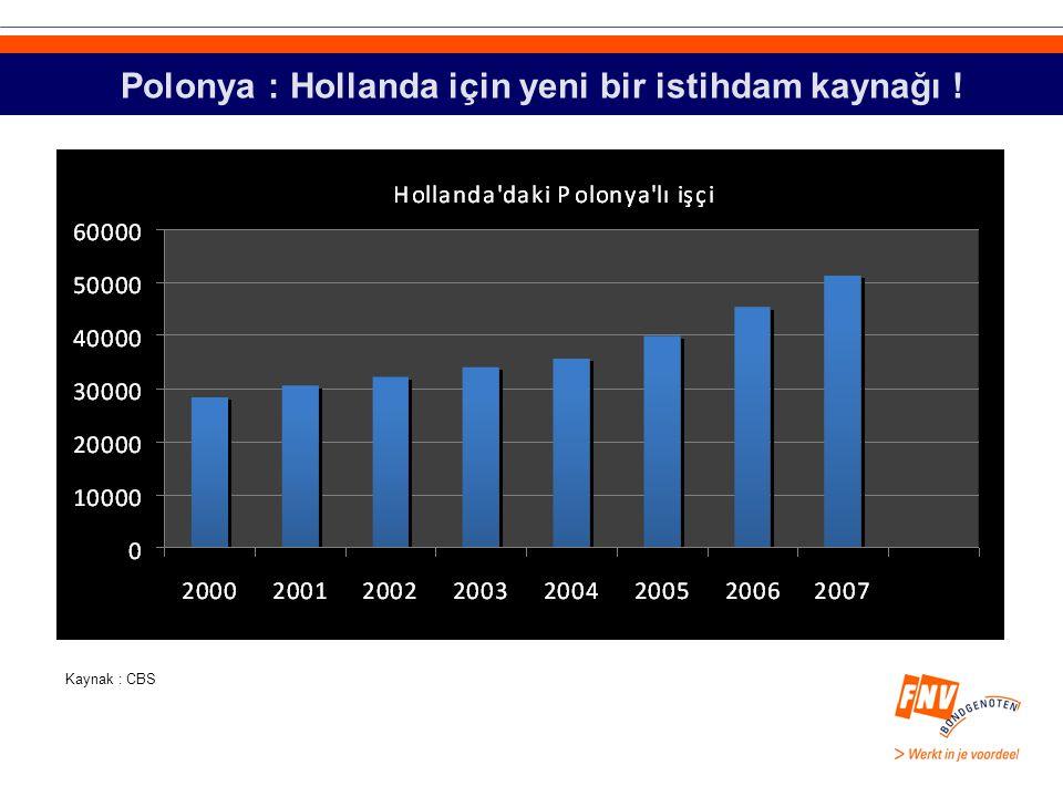 Polonya : Hollanda için yeni bir istihdam kaynağı ! Kaynak : CBS