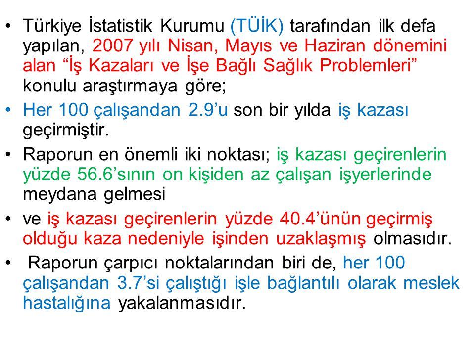 Türkiye'de iş kazaları bütün işkollarında yaygın olarak görülmektedir İnşaat, maden, metal ve tekstil işkollarında kaza sayısı, kaza sıklık oranı, kaza ağırlık oranı, ölüm ve yaralanma oranını çok yüksektir.