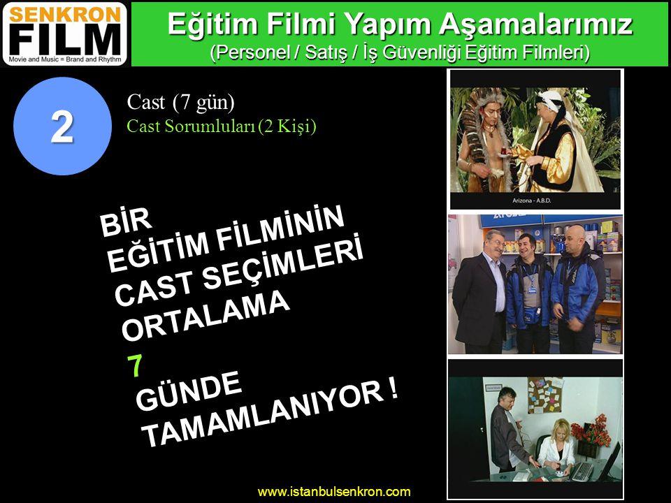 www.istanbulsenkron.com Cast (7 gün) Cast Sorumluları (2 Kişi) BİR EĞİTİM FİLMİNİN CAST SEÇİMLERİ ORTALAMA 7 GÜNDE TAMAMLANIYOR .