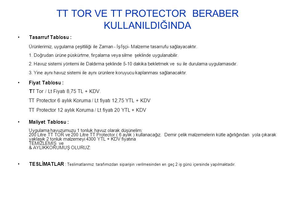 TT TOR VE TT PROTECTOR BERABER KULLANILDIĞINDA Tasarruf Tablosu : Ürünlerimiz, uygulama çeşitliliği ile Zaman - İş/İşçi- Malzeme tasarrufu sağlayacakt