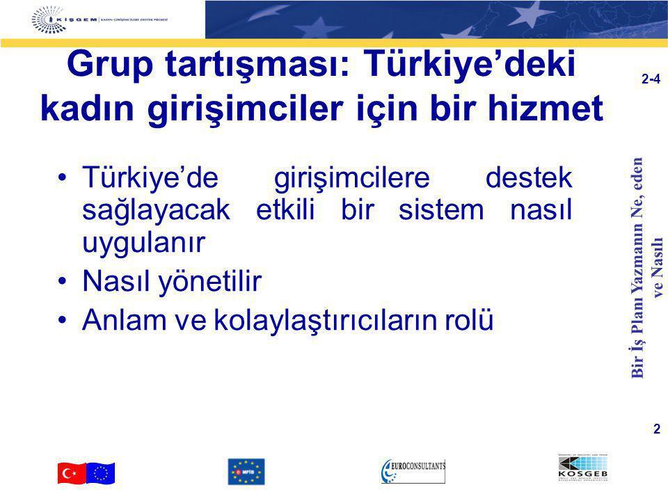 Bir İş Planı Yazmanın Ne, eden ve Nasılı 2 2-4 Grup tartışması: Türkiye'deki kadın girişimciler için bir hizmet Türkiye'de girişimcilere destek sağlay