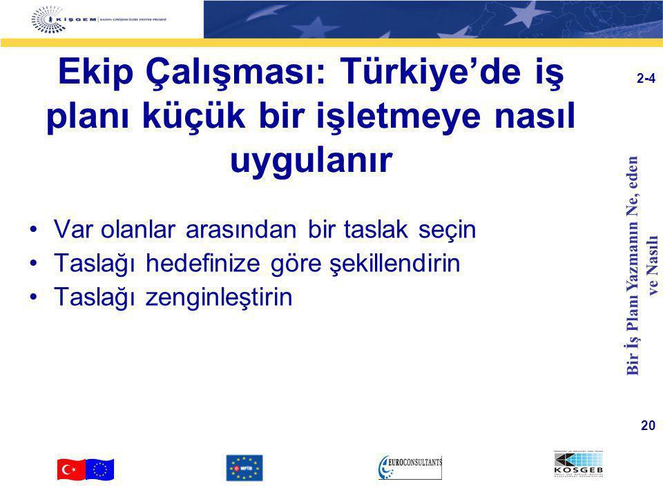 Bir İş Planı Yazmanın Ne, eden ve Nasılı 20 2-4 Ekip Çalışması: Türkiye'de iş planı küçük bir işletmeye nasıl uygulanır Var olanlar arasından bir tasl
