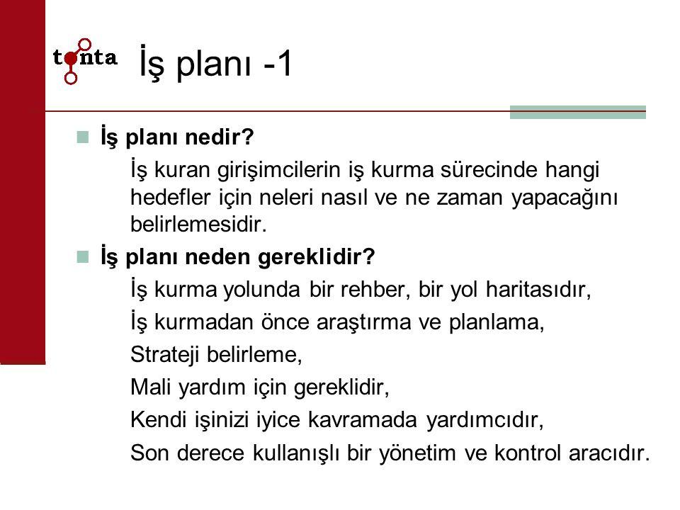 İş planı -1 İş planı nedir? İş kuran girişimcilerin iş kurma sürecinde hangi hedefler için neleri nasıl ve ne zaman yapacağını belirlemesidir. İş plan