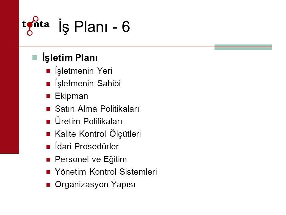 İş Planı - 6 İşletim Planı İşletmenin Yeri İşletmenin Sahibi Ekipman Satın Alma Politikaları Üretim Politikaları Kalite Kontrol Ölçütleri İdari Prosed