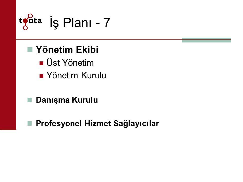 İş Planı - 7 Yönetim Ekibi Üst Yönetim Yönetim Kurulu Danışma Kurulu Profesyonel Hizmet Sağlayıcılar