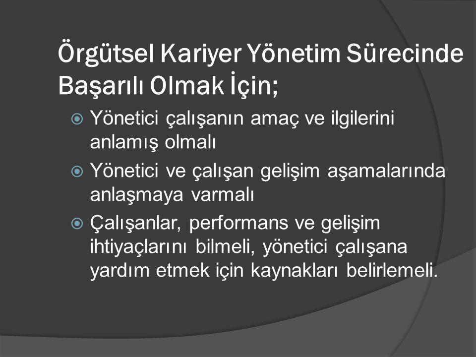 Örgütsel Kariyer Yönetimi Uygulamaları 1.Terfi 2.
