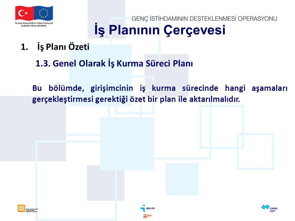 Bu bölümde, girişimcinin iş kurma sürecinde hangi aşamaları gerçekleştirmesi gerektiği özet bir plan ile aktarılmalıdır. İş Planının Çerçevesi 1.İş Pl