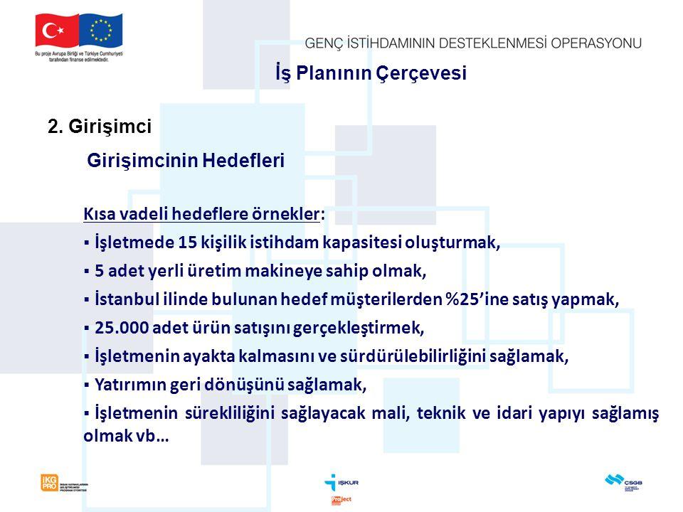 Kısa vadeli hedeflere örnekler:  İşletmede 15 kişilik istihdam kapasitesi oluşturmak,  5 adet yerli üretim makineye sahip olmak,  İstanbul ilinde b