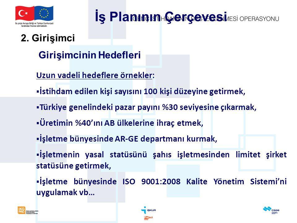 Uzun vadeli hedeflere örnekler:  İstihdam edilen kişi sayısını 100 kişi düzeyine getirmek,  Türkiye genelindeki pazar payını %30 seviyesine çıkarmak,  Üretimin %40'ını AB ülkelerine ihraç etmek,  İşletme bünyesinde AR-GE departmanı kurmak,  İşletmenin yasal statüsünü şahıs işletmesinden limitet şirket statüsüne getirmek,  İşletme bünyesinde ISO 9001:2008 Kalite Yönetim Sistemi'ni uygulamak vb… İş Planının Çerçevesi 2.