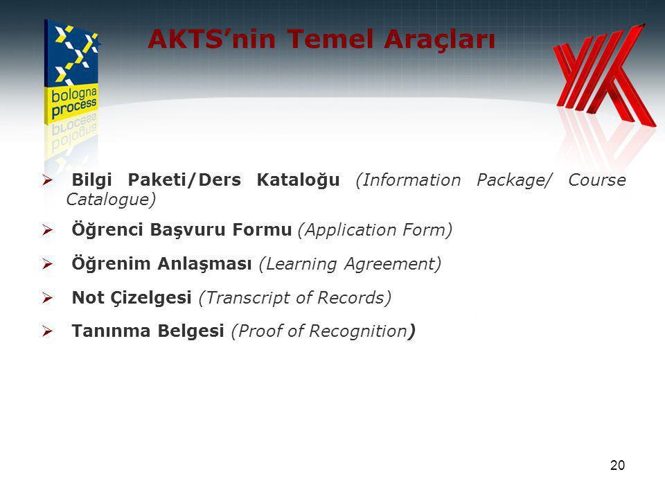 20 AKTS'nin Temel Araçları  Bilgi Paketi/Ders Kataloğu (Information Package/ Course Catalogue)  Öğrenci Başvuru Formu (Application Form)  Öğrenim Anlaşması (Learning Agreement)  Not Çizelgesi (Transcript of Records)  Tanınma Belgesi (Proof of Recognition)