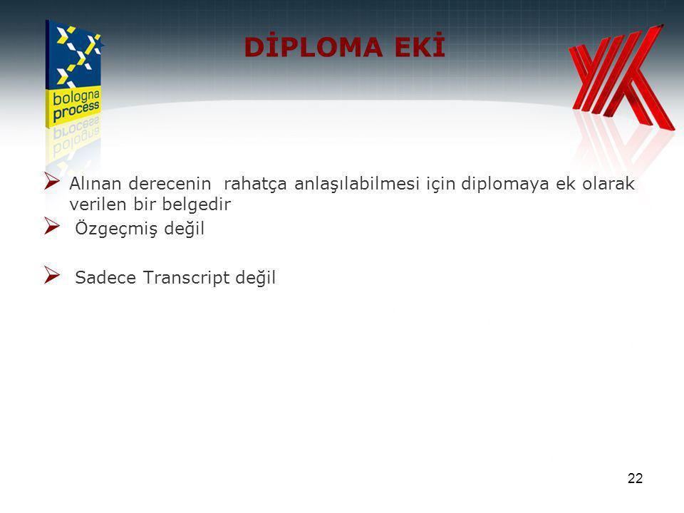 22 DİPLOMA EKİ  Alınan derecenin rahatça anlaşılabilmesi için diplomaya ek olarak verilen bir belgedir  Özgeçmiş değil  Sadece Transcript değil