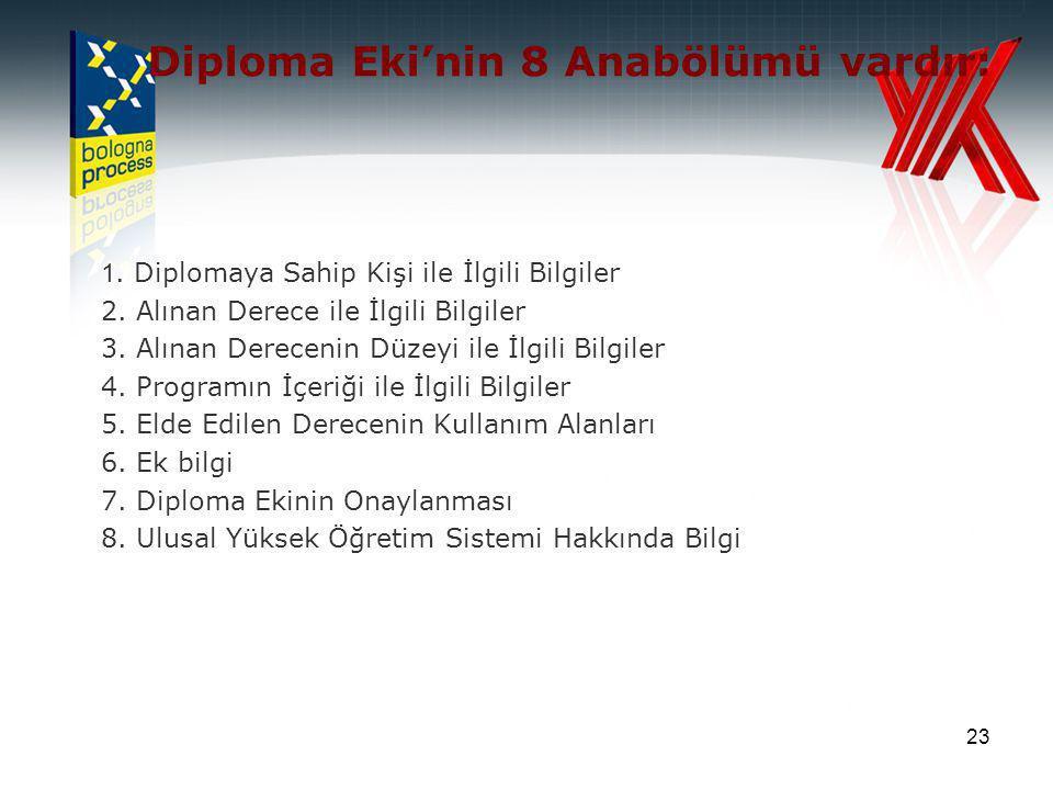 23 1. Diplomaya Sahip Kişi ile İlgili Bilgiler 2.