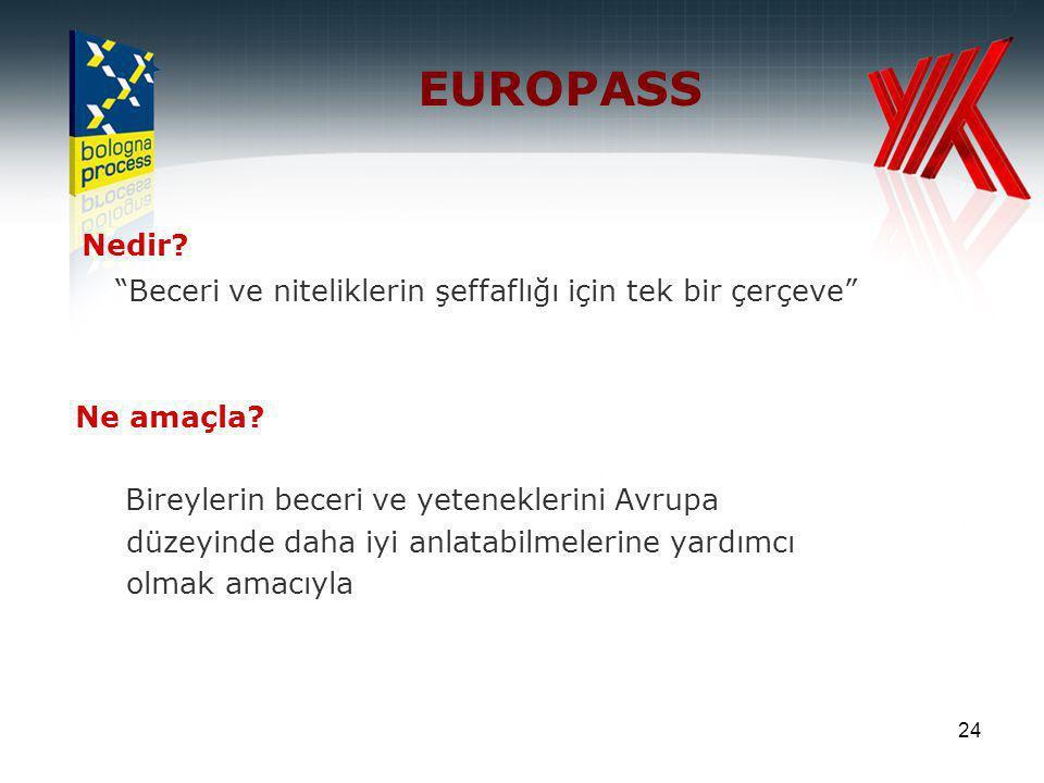 24 EUROPASS Nedir. Beceri ve niteliklerin şeffaflığı için tek bir çerçeve Ne amaçla.
