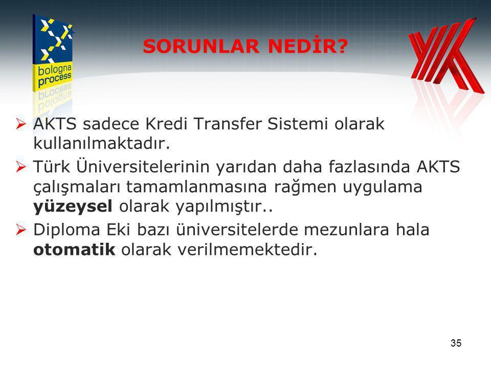 35 SORUNLAR NEDİR.  AKTS sadece Kredi Transfer Sistemi olarak kullanılmaktadır.