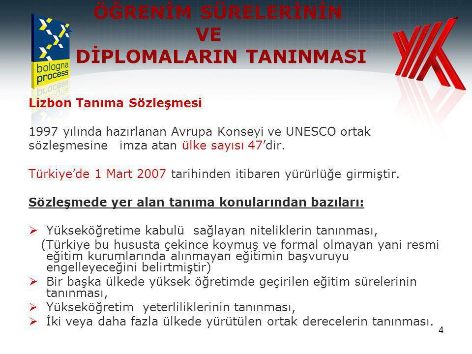 4 ÖĞRENİM SÜRELERİNİN VE DİPLOMALARIN TANINMASI Lizbon Tanıma Sözleşmesi 1997 yılında hazırlanan Avrupa Konseyi ve UNESCO ortak sözleşmesine imza atan ülke sayısı 47'dir.