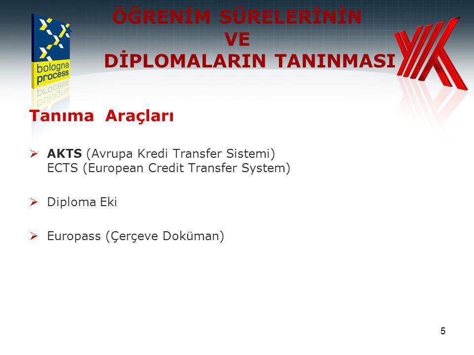 5 ÖĞRENİM SÜRELERİNİN VE DİPLOMALARIN TANINMASI Tanıma Araçları  AKTS (Avrupa Kredi Transfer Sistemi) ECTS (European Credit Transfer System)  Diploma Eki  Europass (Çerçeve Doküman)