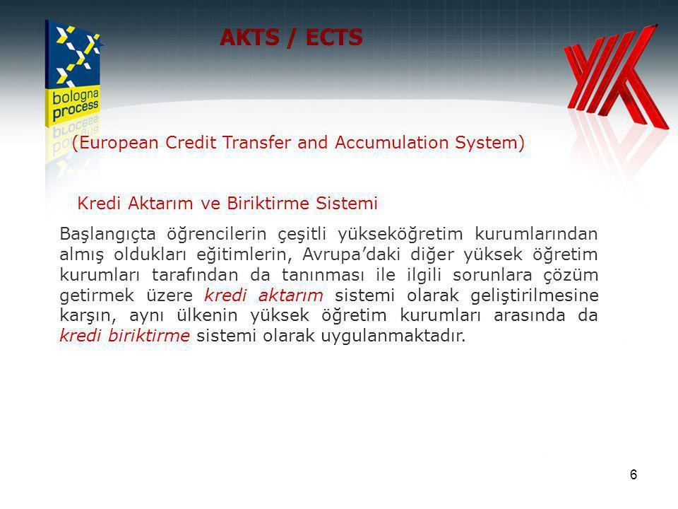 7 AKTS/ECTS Kredisi Nedir.