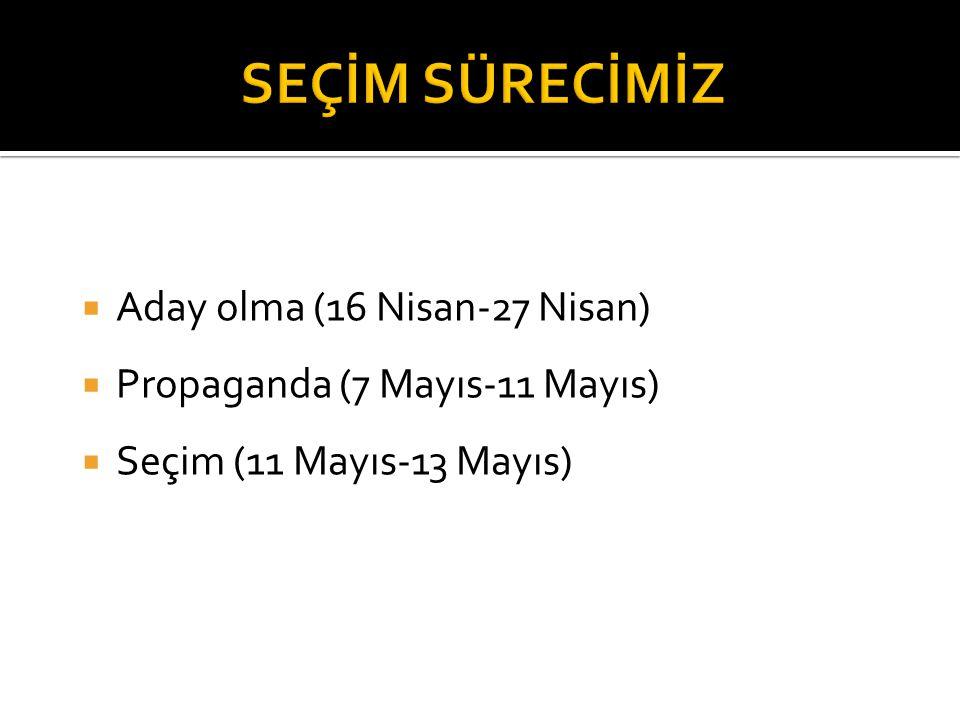  Aday olma (16 Nisan-27 Nisan)  Propaganda (7 Mayıs-11 Mayıs)  Seçim (11 Mayıs-13 Mayıs)