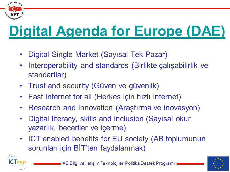 AB Bilgi ve İletişim Teknolojileri Politika Destek Programı Digital Agenda for Europe (DAE) Digital Single Market (Sayısal Tek Pazar) Interoperability and standards (Birlikte çalışabilirlik ve standartlar) Trust and security (Güven ve güvenlik) Fast Internet for all (Herkes için hızlı internet) Research and Innovation (Araştırma ve inovasyon) Digital literacy, skills and inclusion (Sayısal okur yazarlık, beceriler ve içerme) ICT enabled benefits for EU society (AB toplumunun sorunları için BİT'ten faydalanmak)