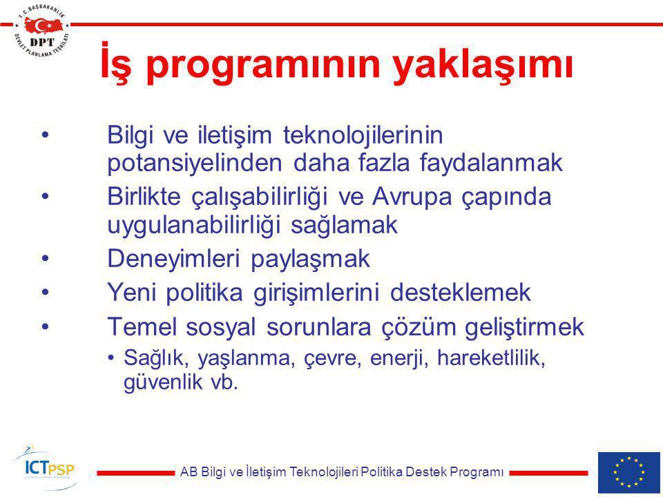 AB Bilgi ve İletişim Teknolojileri Politika Destek Programı Tematik Ağlar - Minimum 7 farklı ülkeden 7 paydaş - Açık ağ - 18 - 36 ay - Her bir ağ için 300 – 500 bin € Komisyon yardımı (%100 destek)