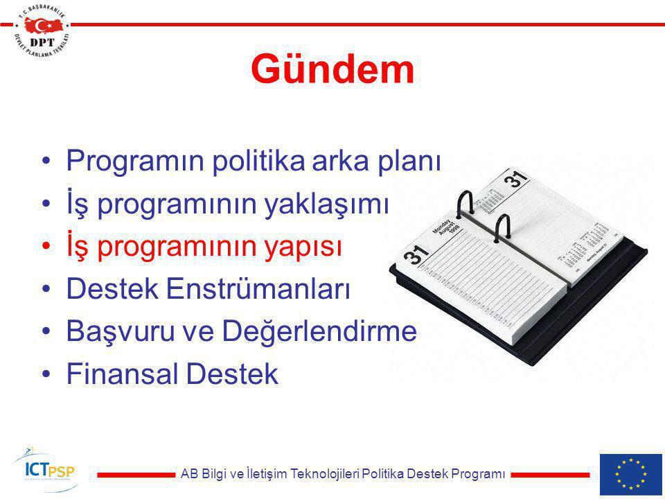 AB Bilgi ve İletişim Teknolojileri Politika Destek Programı Gündem Programın politika arka planı İş programının yaklaşımı İş programının yapısı Destek