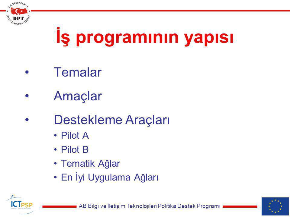 AB Bilgi ve İletişim Teknolojileri Politika Destek Programı İletişim Kanalları Ulusal irtibat noktaları (NCP) Internet sayfası –Ön bilgi: www.bilgitoplumu.gov.trwww.bilgitoplumu.gov.tr –Detaylı bilgi: www.ec.europa.eu/ict_pspwww.ec.europa.eu/ict_psp Ideal-Ist: http://www.ideal-ist.net/partner-searchhttp://www.ideal-ist.net/partner-search Dış bağlantılar