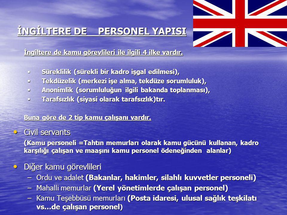 İNGİLTERE DE PERSONEL YAPISI İngiltere de kamu görevlileri ile ilgili 4 ilke vardır.  Süreklilik (sürekli bir kadro işgal edilmesi),  Tekdüzelik (me