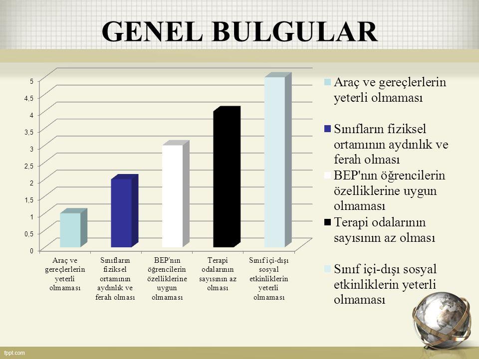 GENEL BULGULAR