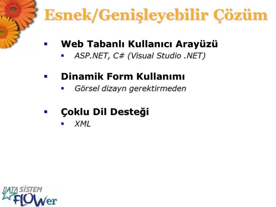 Esnek/Genişleyebilir Çözüm  Web Tabanlı Kullanıcı Arayüzü  ASP.NET, C# (Visual Studio.NET)  Dinamik Form Kullanımı  Görsel dizayn gerektirmeden  Çoklu Dil Desteği  XML