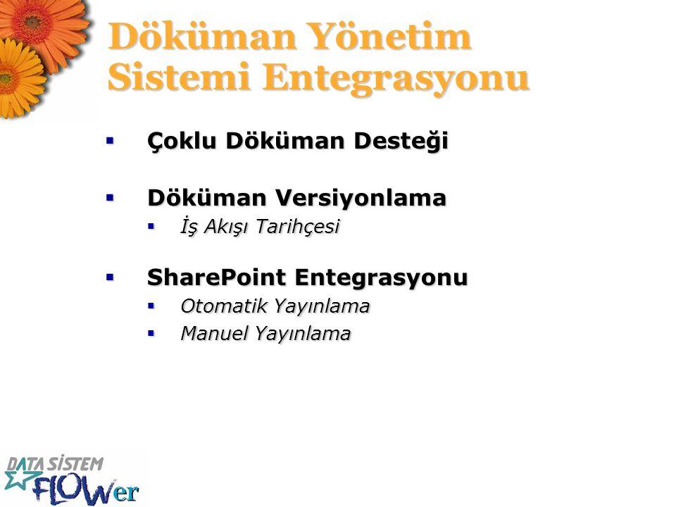 Döküman Yönetim Sistemi Entegrasyonu  Çoklu Döküman Desteği  Döküman Versiyonlama  İş Akışı Tarihçesi  SharePoint Entegrasyonu  Otomatik Yayınlama  Manuel Yayınlama