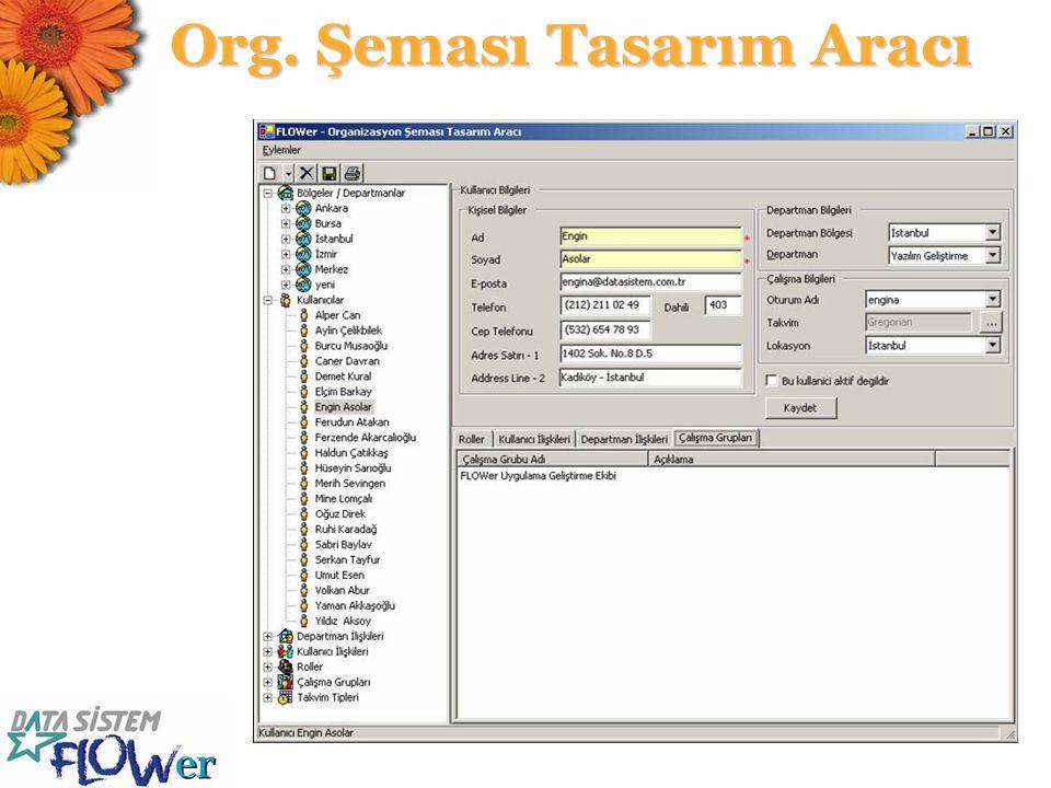 Org. Şeması Tasarım Aracı