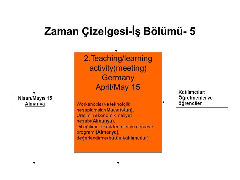 Zaman Çizelgesi-İş Bölümü- 5 2.Teaching/learning activity(meeting) Germany April/May 15 Workshoplar ve teknolojik hesaplamalar(Macaristan), Üretimin e