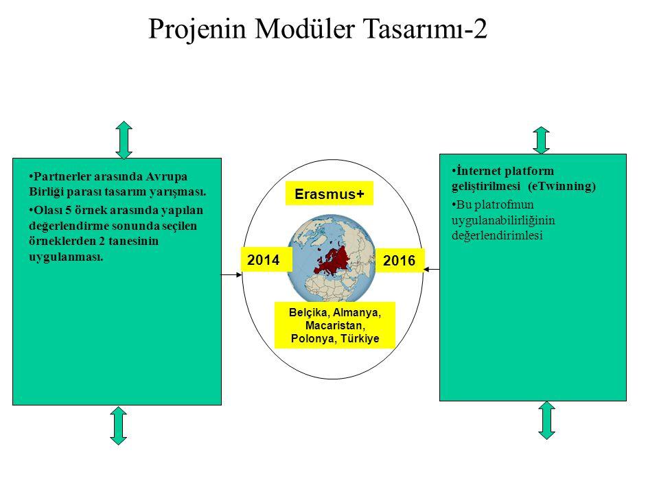 Projenin Modüler Tasarımı-2 Erasmus+ 2014 2016 Belçika, Almanya, Macaristan, Polonya, Türkiye Partnerler arasında Avrupa Birliği parası tasarım yarışm