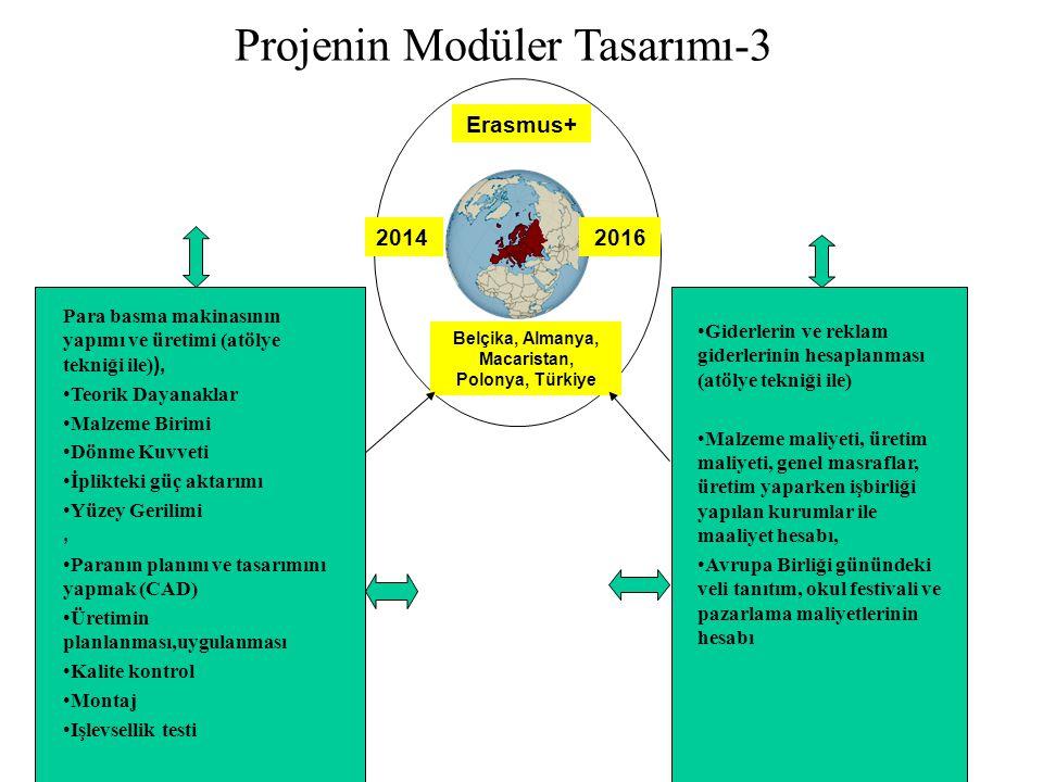 Projenin Modüler Tasarımı-3 Erasmus+ 20142016 Belçika, Almanya, Macaristan, Polonya, Türkiye Para basma makinasının yapımı ve üretimi (atölye tekniği