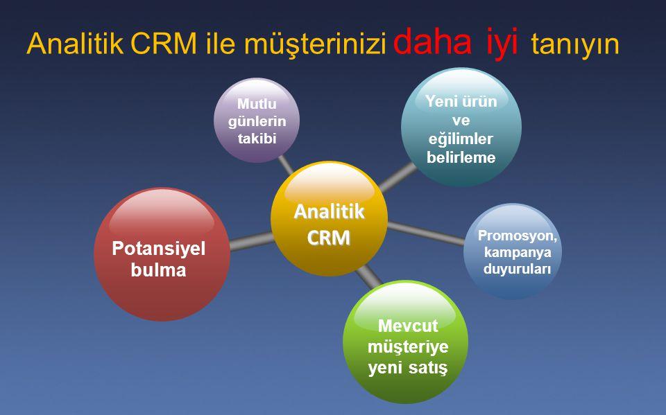 Analitik CRM Mevcut müşteriye yeni satış Potansiyel bulma Yeni ürün ve eğilimler belirleme Mutlu günlerin takibi Promosyon, kampanya duyuruları Analit
