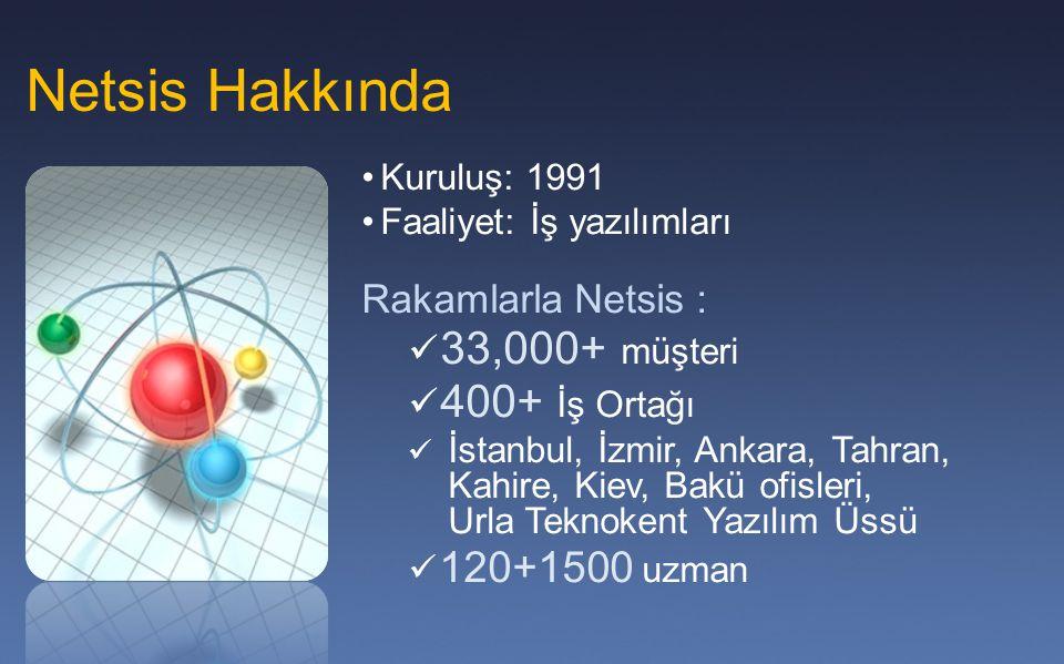 Netsis Hakkında Kuruluş: 1991 Faaliyet: İş yazılımları Rakamlarla Netsis : 33,000+ müşteri 400+ İş Ortağı İstanbul, İzmir, Ankara, Tahran, Kahire, Kie