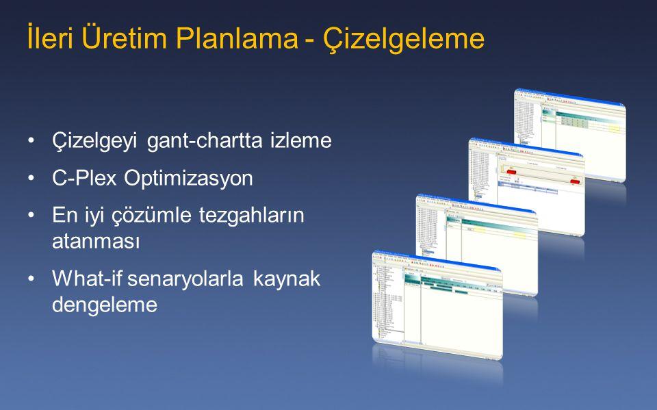 İleri Üretim Planlama - Çizelgeleme Çizelgeyi gant-chartta izleme C-Plex Optimizasyon En iyi çözümle tezgahların atanması What-if senaryolarla kaynak