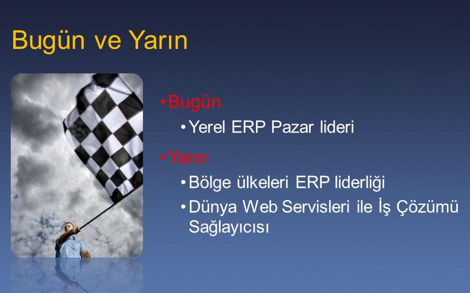 Bugün ve Yarın Bugün Yerel ERP Pazar lideri Yarın Bölge ülkeleri ERP liderliği Dünya Web Servisleri ile İş Çözümü Sağlayıcısı