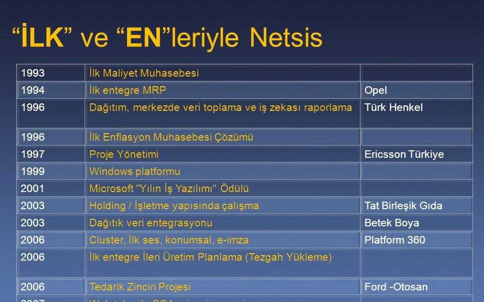 """""""İLK"""" ve """"EN""""leriyle Netsis 1993İlk Maliyet Muhasebesi 1994İlk entegre MRPOpel 1996Dağıtım, merkezde veri toplama ve iş zekası raporlamaTürk Henkel 19"""